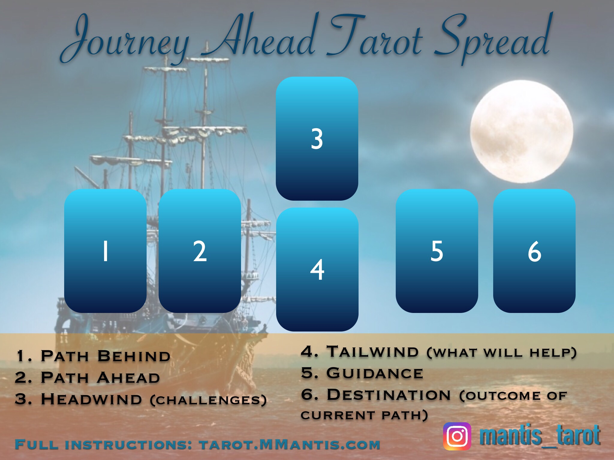Journey Ahead Tarot Spread Mantis Guidance Oracle